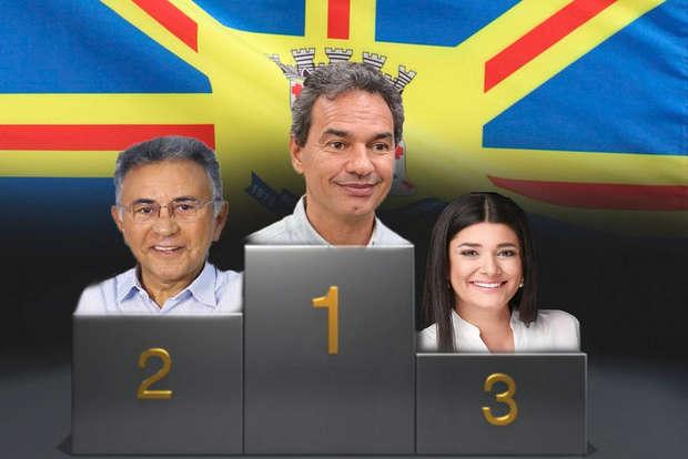 CAMPO GRANDE-MS| Hoje, Marquinhos Trad ganharia no primeiro turno, aponta pesquisa